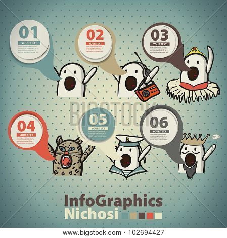 Infographics Set In The Style Of A Sketch Of The Internet Memes