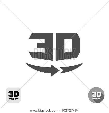 3D Rotation Panorama Sign
