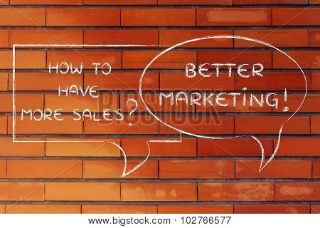 How To Have More Customers? Better Marketing