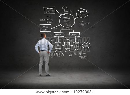 business, people, startup, planning and strategy concept - businessman looking at scheme over concrete room background from back