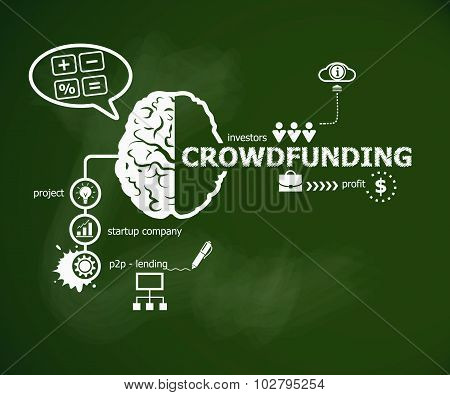 Crowdfunding Concept And Brain.
