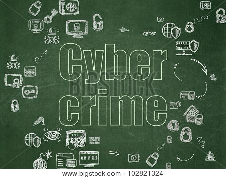 Privacy concept: Cyber Crime on School Board background