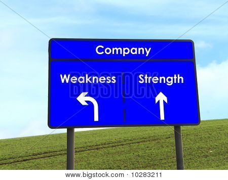 Strength and Weakness Sign