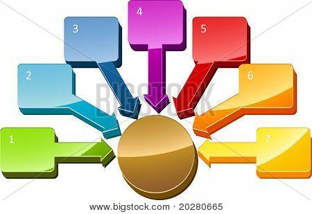 Seven Blank numbered central relationship business diagram illustration