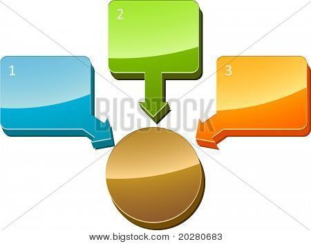 Three Blank numbered central relationship business diagram illustration