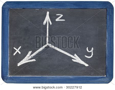 Cartesian coordinate system sketched with white chalk on a small isolated slate blackboard