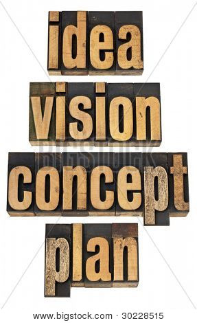 idea, vision, concept and plan - a collage of isolated words in vintage letterpress wood type