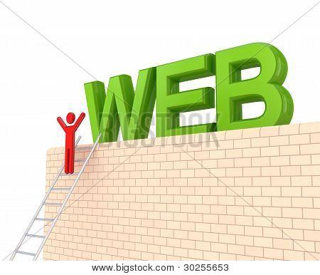 Word WEB on a big wall