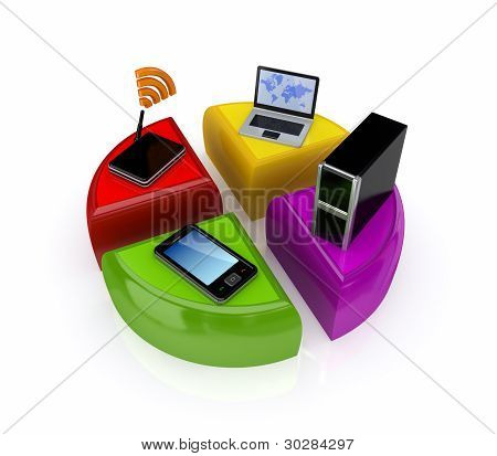 Colorful graph and computer devices.
