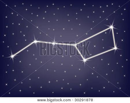 Constellation Ursa Major