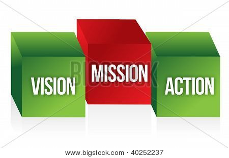 Vision, Mission And Action