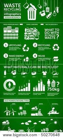 waste info graphics - ecology background / eco energy concept with set of recycle icons, design elements, charts, symbols