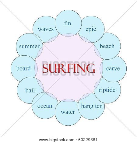 Surfing Circular Word Concept