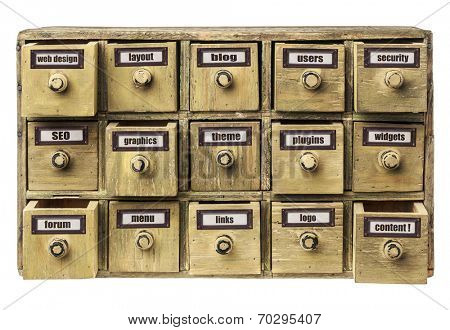 web design word cloud - primitive wooden apothecary or catalog cabinet with labels