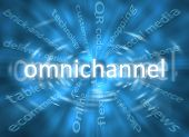 pic of future  - Concept that omnichannel is the future of commerce - JPG