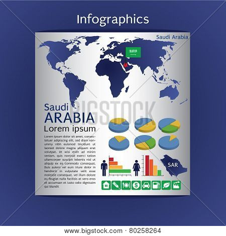 Infographic Map Of Saudi Arabia Show Population And Consumption Statistic Information.