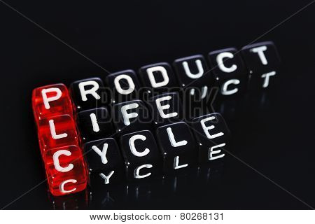Plc Product Life Cycle Text On Black