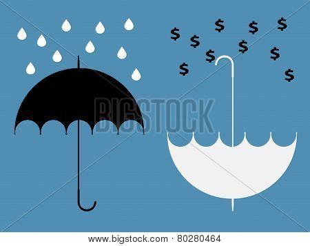 Hidden Benefits of umbrella