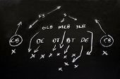 Nfl American Football Formation Tactics poster