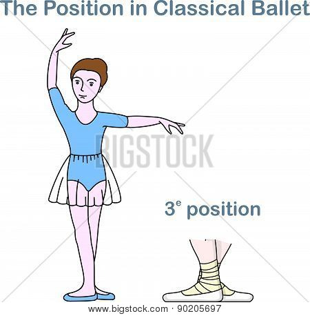 Balet Position