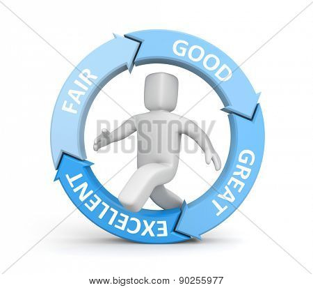 Fair, Good, Great, Excellent to symbolize improvement
