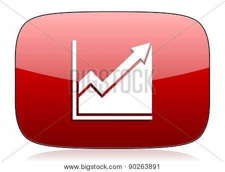 histogram red glossy web icon