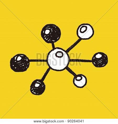 Molecular Doodle