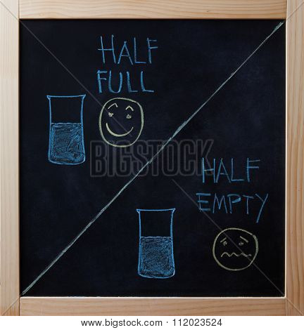 Half Full And Half Empty Concept Drawn On Blackboard