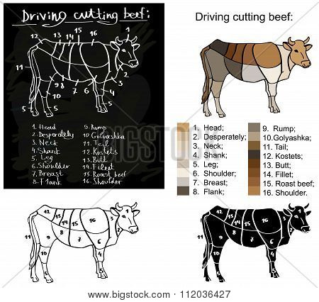 Driving Cutting Beef