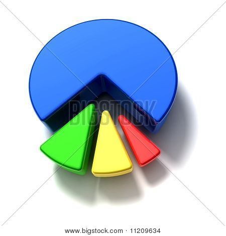 business pie graph