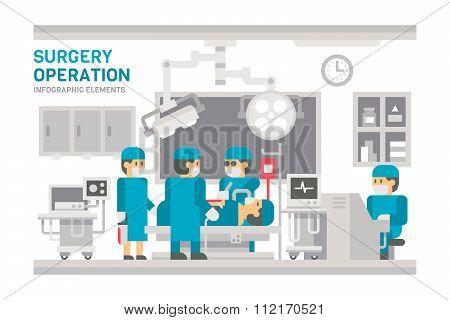Flat Design Surgery Operating Room
