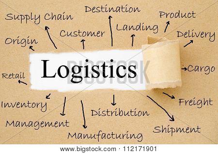 Key Logistics Concept.
