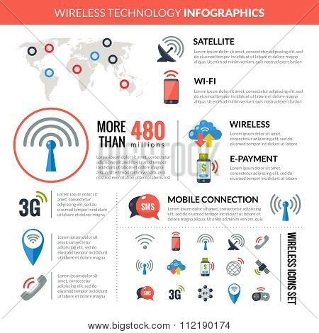 Wireless ConnectionTechnology Infographic Layout Banner