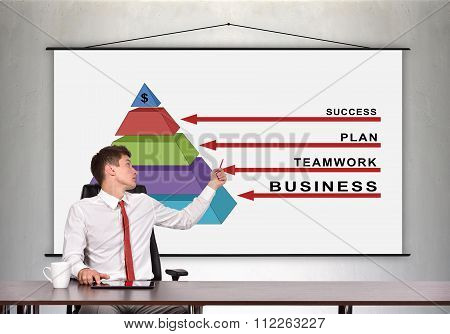 Businessman Showing A Business Pyramid