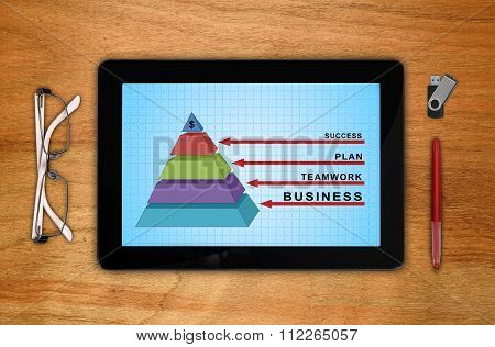 Tablet With Business Pyramid