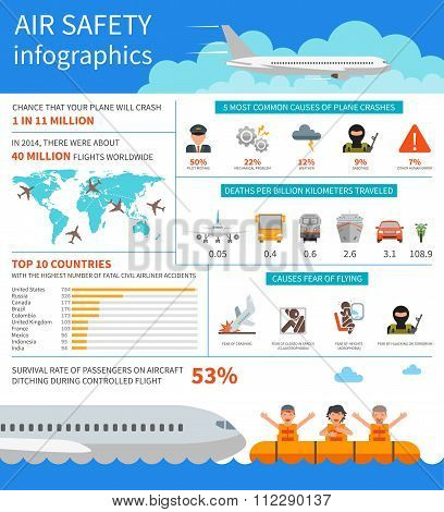 Air safety infographic vector illustration. Airplane crash, aviophobia, terror attack, pilot mistake