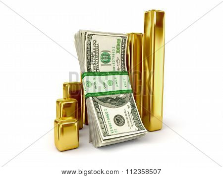 concept Of Changes In Exchange Rates, A Stack Of Dollar Bills Surrounded By Gold Columns