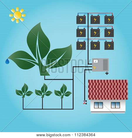 Tree Energy. Eco Generator. Green Energy. Vector.