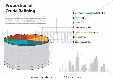 Proportion Of Refining Infographic