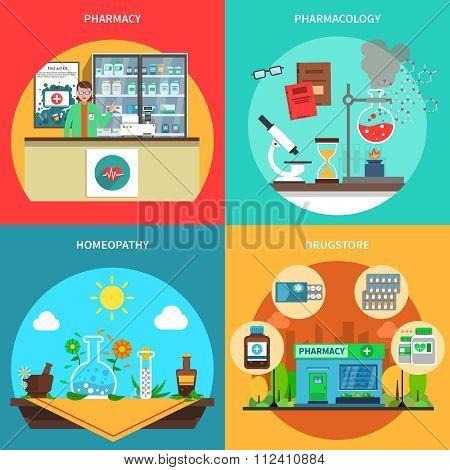 Pharmacy Concept Set