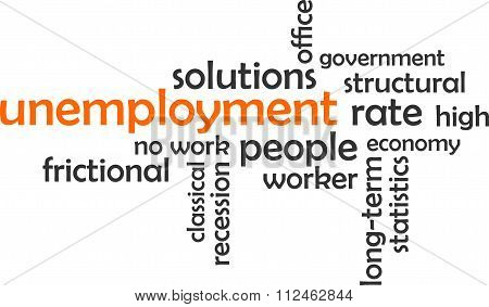 Word Cloud - Unemployment