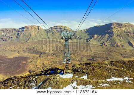 Cableway Or Funicular On Tenerife Island