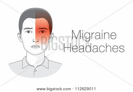 Migraine symptoms.