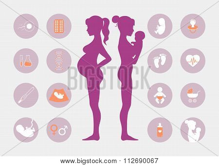 Pregnancy and newborn baby icons set. Childbirth and motherhood. Pregnancy and birth infographics presentation template and icons set. Medicine and pregnancy vector icons set. Baby care mother birth illustration.