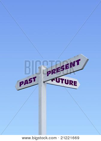 Signpost and text