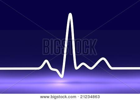 EKG Line
