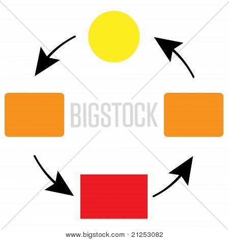 Transformation Circle