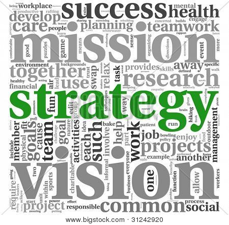 Strategy, vision and mission concept in word tag cloud