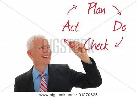 Businessman Writing Qm Circle
