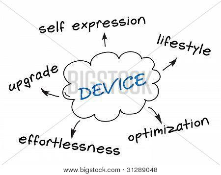 Gadget Qualities Graph